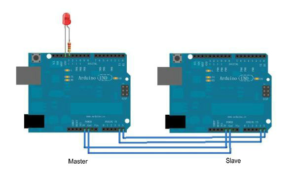 communicating   arduino boards  ic bus