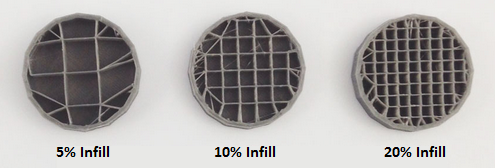 Infill should be increased to reduce pillowing