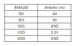 Quadrino Multiwii Flight controller - RC Groups