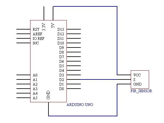 hdmi to rca wiring diagram request to exit wiring diagram request to exit on diagram, request, free engine image for ...