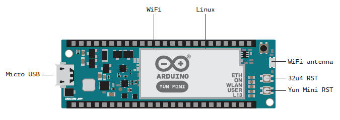 Arduino yun mini diagram front.jpg