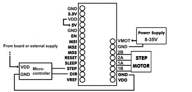 a4988 stepper motor driver carrier board