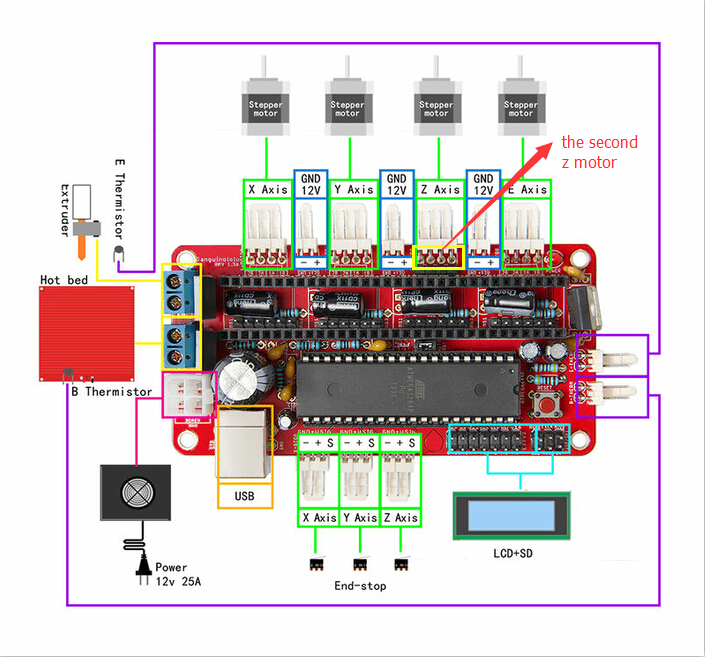 Sangui acrylic prusa i3 build instruction(8mm) geeetech wiki anet a8 wiring diagram at bakdesigns.co