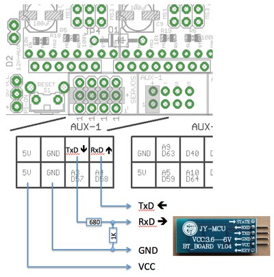 ramps1 4 geeetech wikithe com should be set as (9600, n, 8, 1) the command for bluetooth module
