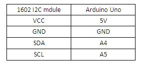 1602I2C table.jpg