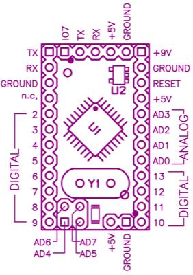Arduino Nano Mini - Geeetech Wiki