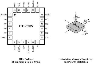 itg3205 triple axis gyroscope breakout