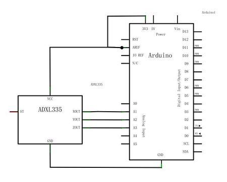 ADXL335 Triple Axis Accelerometer Breakout - Geeetech WikiGeeetech
