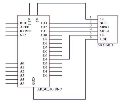 400px SD_card_wiring arduino sd card module geeetech wiki