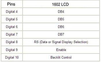 Arduino 1602 LCD KeyPad Shield - Geeetech Wiki